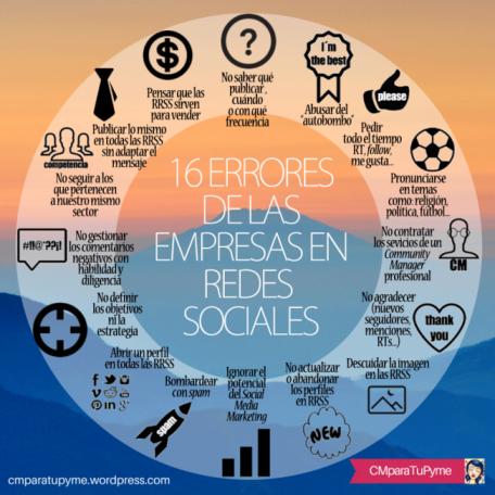 16-errores-de-las-empresas-en-rrss-inforgafia